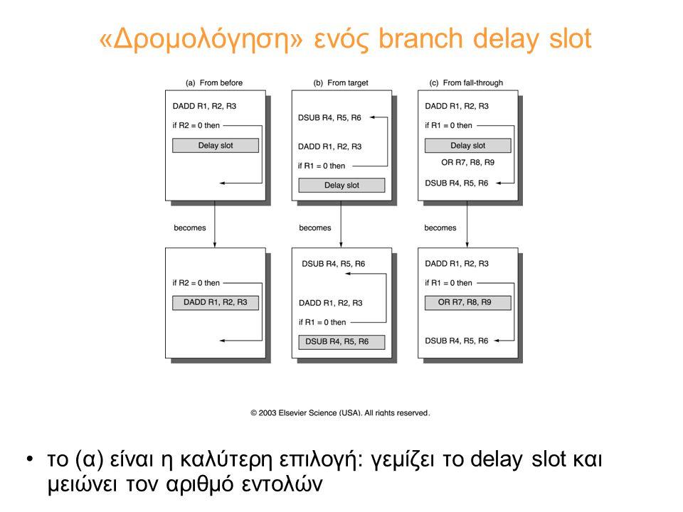 «Δρομολόγηση» ενός branch delay slot το (α) είναι η καλύτερη επιλογή: γεμίζει το delay slot και μειώνει τον αριθμό εντολών