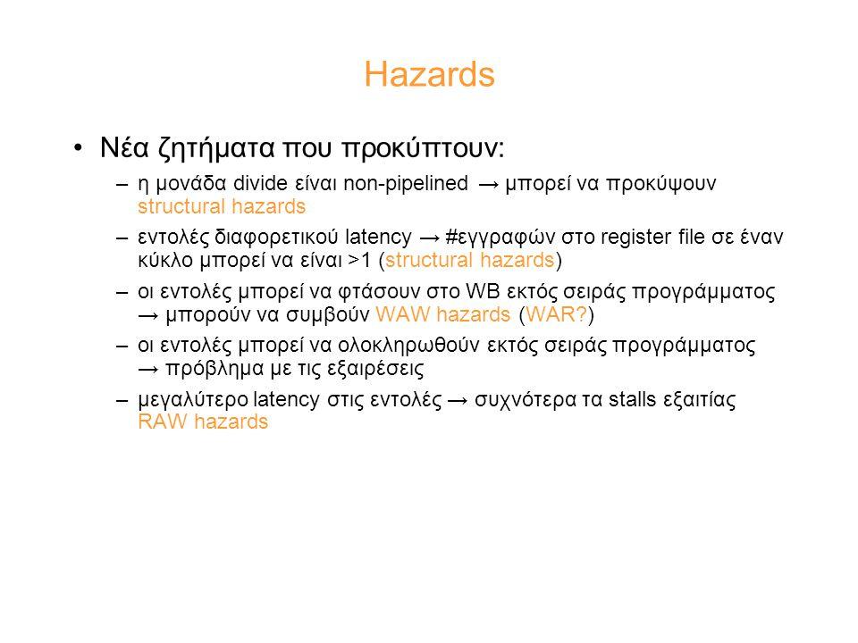 Hazards Νέα ζητήματα που προκύπτουν: –η μονάδα divide είναι non-pipelined → μπορεί να προκύψουν structural hazards –εντολές διαφορετικού latency → #εγ