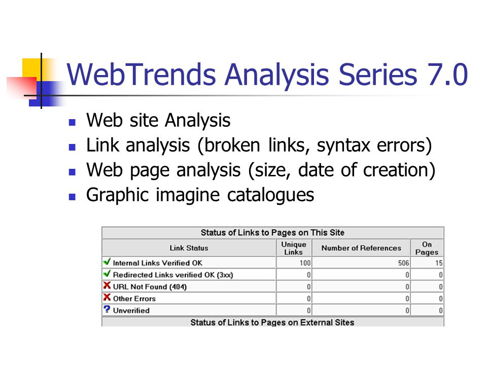 WebTrends Analysis Series 7.0 Web site Analysis Link analysis (broken links, syntax errors) Web page analysis (size, date of creation) Graphic imagine catalogues