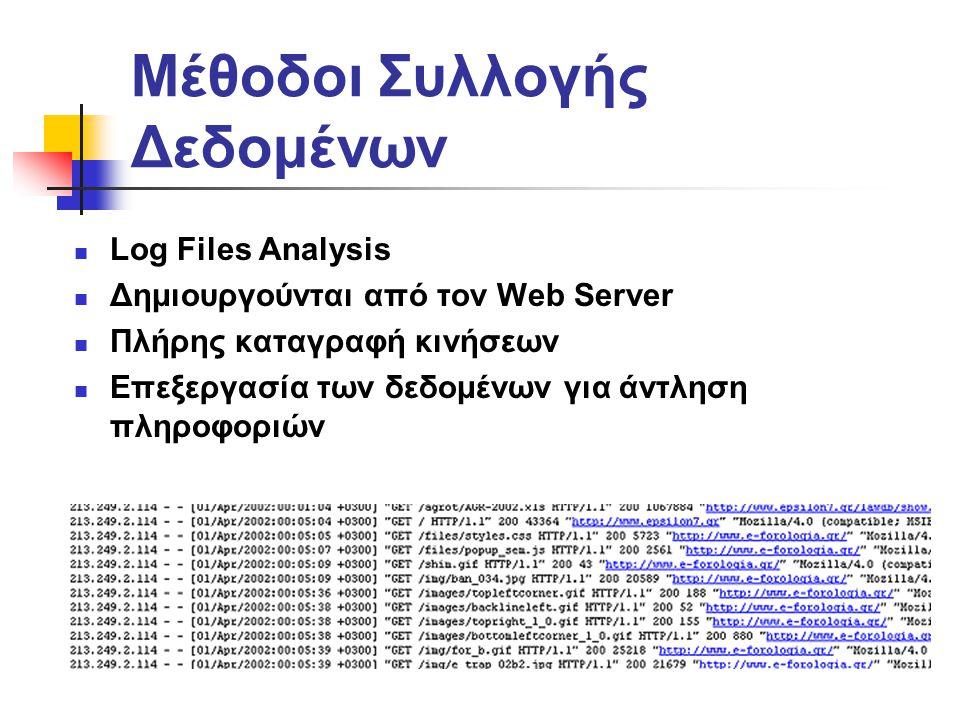 Μέθοδοι Συλλογής Δεδομένων Log Files Analysis Δημιουργούνται από τον Web Server Πλήρης καταγραφή κινήσεων Επεξεργασία των δεδομένων για άντληση πληροφοριών