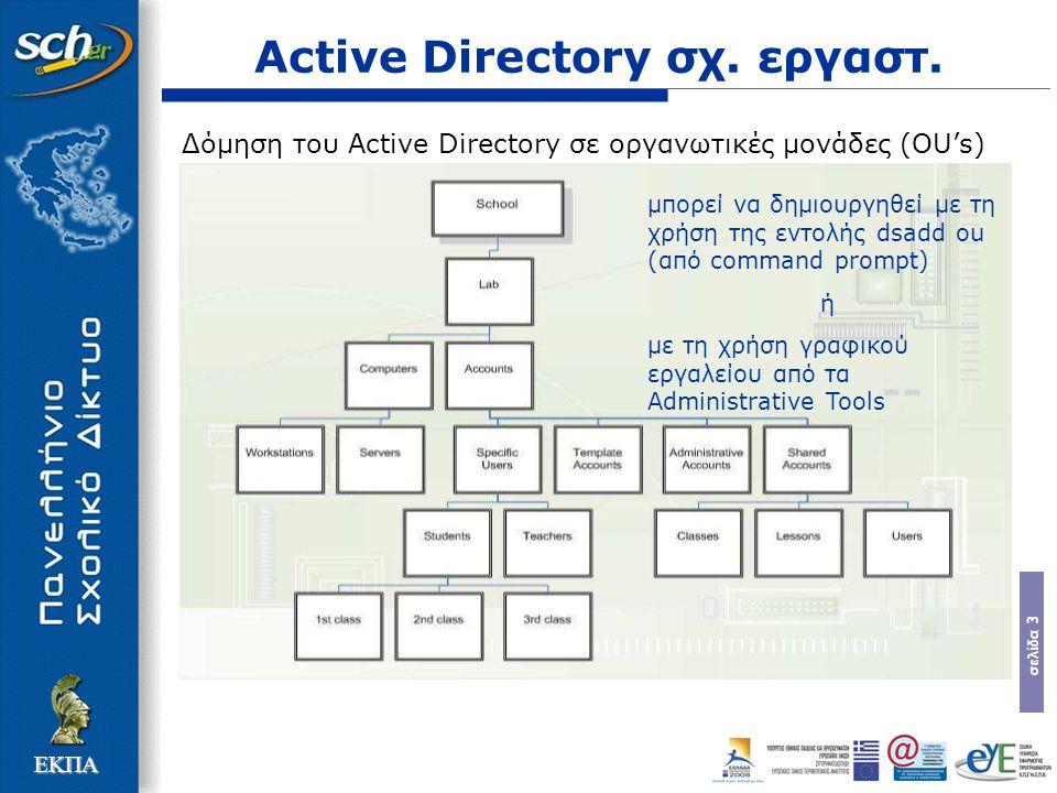 σελίδα 3 ΕΚΠΑ Active Directory σχ. εργαστ. Δόμηση του Active Directory σε οργανωτικές μονάδες (OU's) μπορεί να δημιουργηθεί με τη χρήση της εντολής ds