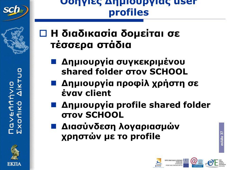 σελίδα 37 ΕΚΠΑ Οδηγίες Δημιουργίας user profiles  Η διαδικασία δομείται σε τέσσερα στάδια Δημιουργία συγκεκριμένου shared folder στον SCHOOL Δημιουργία προφίλ χρήστη σε έναν client Δημιουργία profile shared folder στον SCHOOL Διασύνδεση λογαριασμών χρηστών με το profile