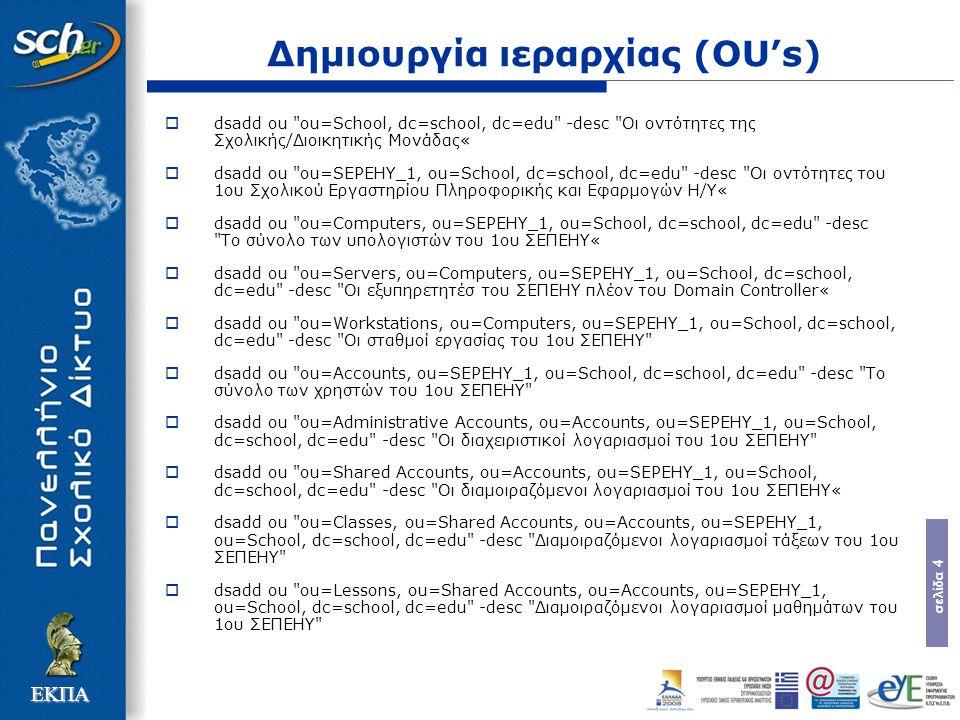 σελίδα 4 ΕΚΠΑ Δημιουργία ιεραρχίας (OU's)  dsadd ou ou=School, dc=school, dc=edu -desc Οι οντότητες της Σχολικής/Διοικητικής Μονάδας«  dsadd ou ou=SEPEHY_1, ou=School, dc=school, dc=edu -desc Οι οντότητες του 1ου Σχολικού Εργαστηρίου Πληροφορικής και Εφαρμογών Η/Υ«  dsadd ou ou=Computers, ou=SEPEHY_1, ou=School, dc=school, dc=edu -desc Το σύνολο των υπολογιστών του 1ου ΣΕΠΕΗΥ«  dsadd ou ou=Servers, ou=Computers, ou=SEPEHY_1, ou=School, dc=school, dc=edu -desc Οι εξυπηρετητέσ του ΣΕΠΕΗΥ πλέον του Domain Controller«  dsadd ou ou=Workstations, ou=Computers, ou=SEPEHY_1, ou=School, dc=school, dc=edu -desc Οι σταθμοί εργασίας του 1ου ΣΕΠΕΗΥ  dsadd ou ou=Accounts, ou=SEPEHY_1, ou=School, dc=school, dc=edu -desc Το σύνολο των χρηστών του 1ου ΣΕΠΕΗΥ  dsadd ou ou=Administrative Accounts, ou=Accounts, ou=SEPEHY_1, ou=School, dc=school, dc=edu -desc Οι διαχειριστικοί λογαριασμοί του 1ου ΣΕΠΕΗΥ  dsadd ou ou=Shared Accounts, ou=Accounts, ou=SEPEHY_1, ou=School, dc=school, dc=edu -desc Οι διαμοιραζόμενοι λογαριασμοί του 1ου ΣΕΠΕΗΥ«  dsadd ou ou=Classes, ou=Shared Accounts, ou=Accounts, ou=SEPEHY_1, ou=School, dc=school, dc=edu -desc Διαμοιραζόμενοι λογαριασμοί τάξεων του 1ου ΣΕΠΕΗΥ  dsadd ou ou=Lessons, ou=Shared Accounts, ou=Accounts, ou=SEPEHY_1, ou=School, dc=school, dc=edu -desc Διαμοιραζόμενοι λογαριασμοί μαθημάτων του 1ου ΣΕΠΕΗΥ