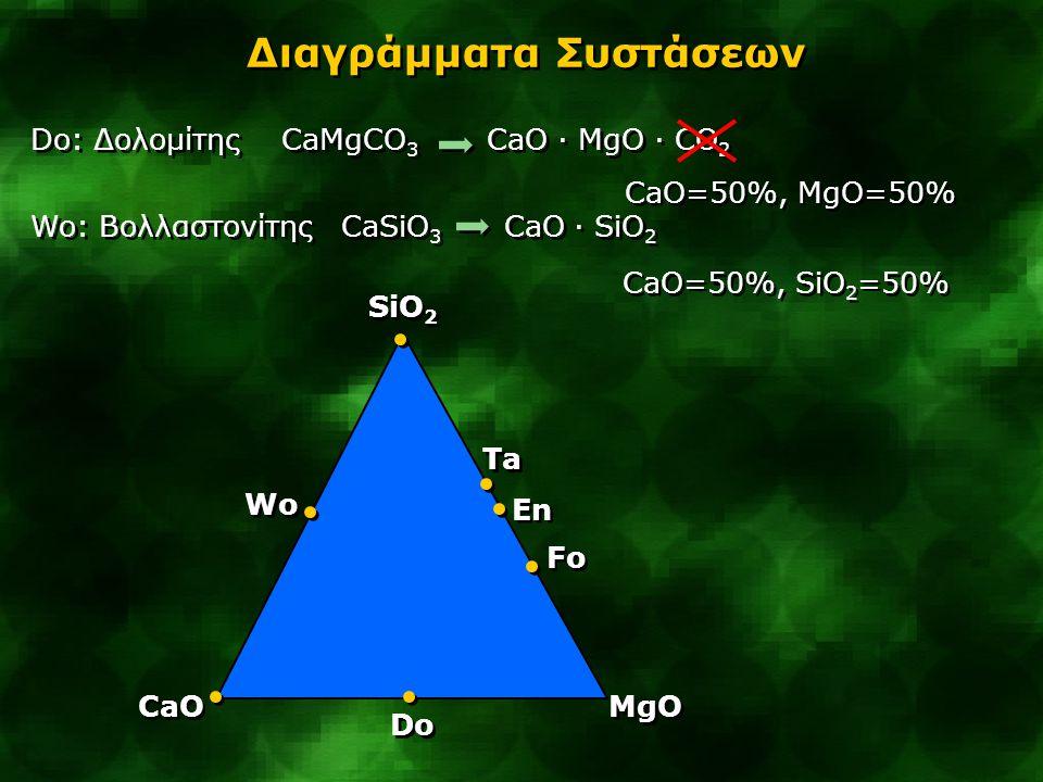 Do: Δολομίτης CaMgCO 3 CaO · MgO · CO 2 Wo: Βολλαστονίτης CaSiO 3 CaO · SiO 2 Do: Δολομίτης CaMgCO 3 CaO · MgO · CO 2 Wo: Βολλαστονίτης CaSiO 3 CaO ·
