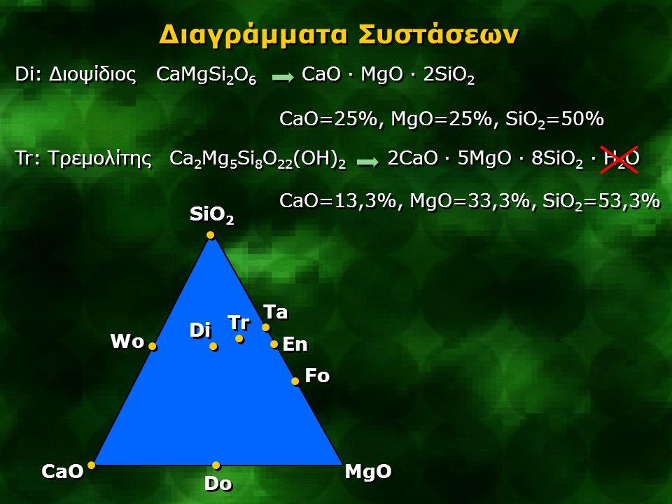 Di: Διοψίδιος CaMgSi 2 O 6 CaO · MgO · 2SiO 2 Tr: Τρεμολίτης Ca 2 Mg 5 Si 8 O 22 (OH) 2 2CaO · 5MgO · 8SiO 2 · H 2 O Di: Διοψίδιος CaMgSi 2 O 6 CaO ·