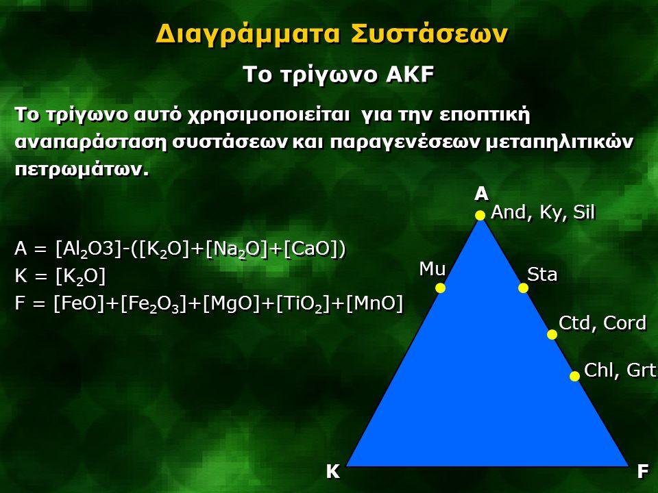 Το τρίγωνο αυτό χρησιμοποιείται για την εποπτική αναπαράσταση συστάσεων και παραγενέσεων μεταπηλιτικών πετρωμάτων. Α = [Al 2 O3]-([K 2 O]+[Na 2 O]+[Ca