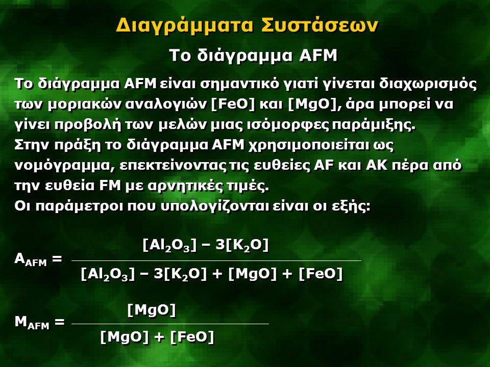 Διαγράμματα Συστάσεων Tο διάγραμμα AFM Το διάγραμμα AFM είναι σημαντικό γιατί γίνεται διαχωρισμός των μοριακών αναλογιών [FeO] και [MgO], άρα μπορεί ν
