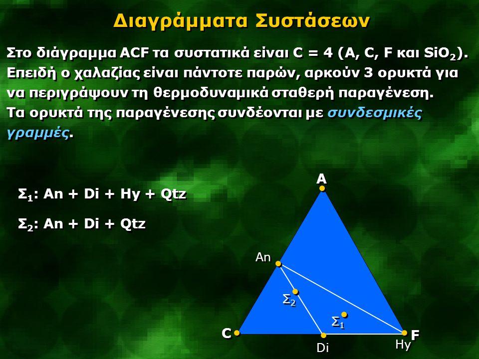 C C A A F F Διαγράμματα Συστάσεων Στο διάγραμμα ACF τα συστατικά είναι C = 4 (Α, C, F και SiO 2 ). Επειδή ο χαλαζίας είναι πάντοτε παρών, αρκούν 3 ορυ