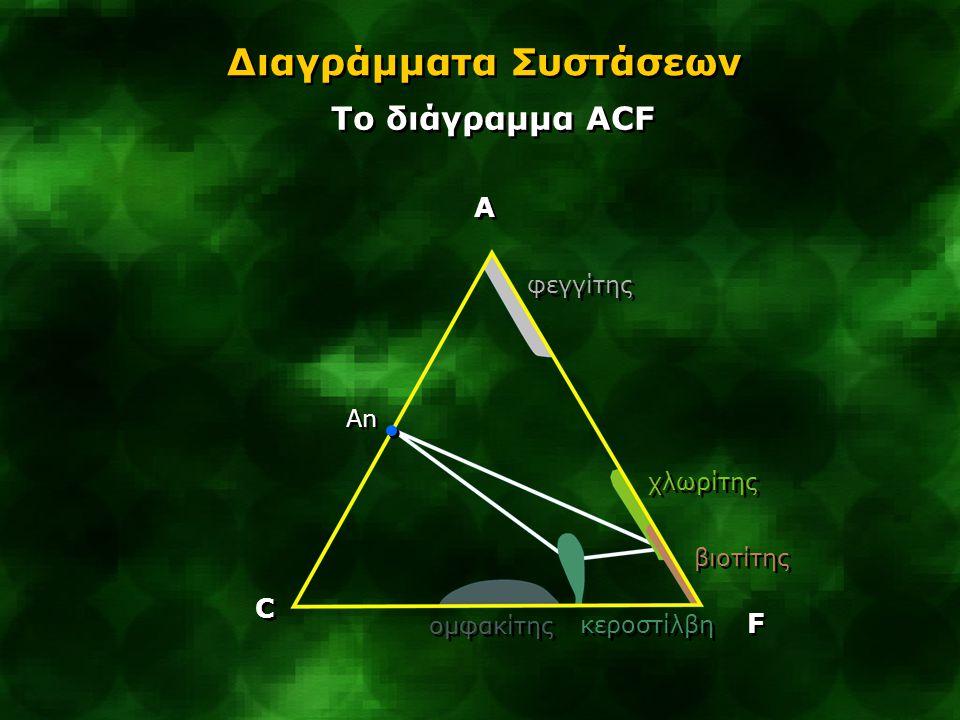 Διαγράμματα Συστάσεων Tο διάγραμμα ACF A A C C F F An ομφακίτης κεροστίλβη χλωρίτης φεγγίτης βιοτίτης