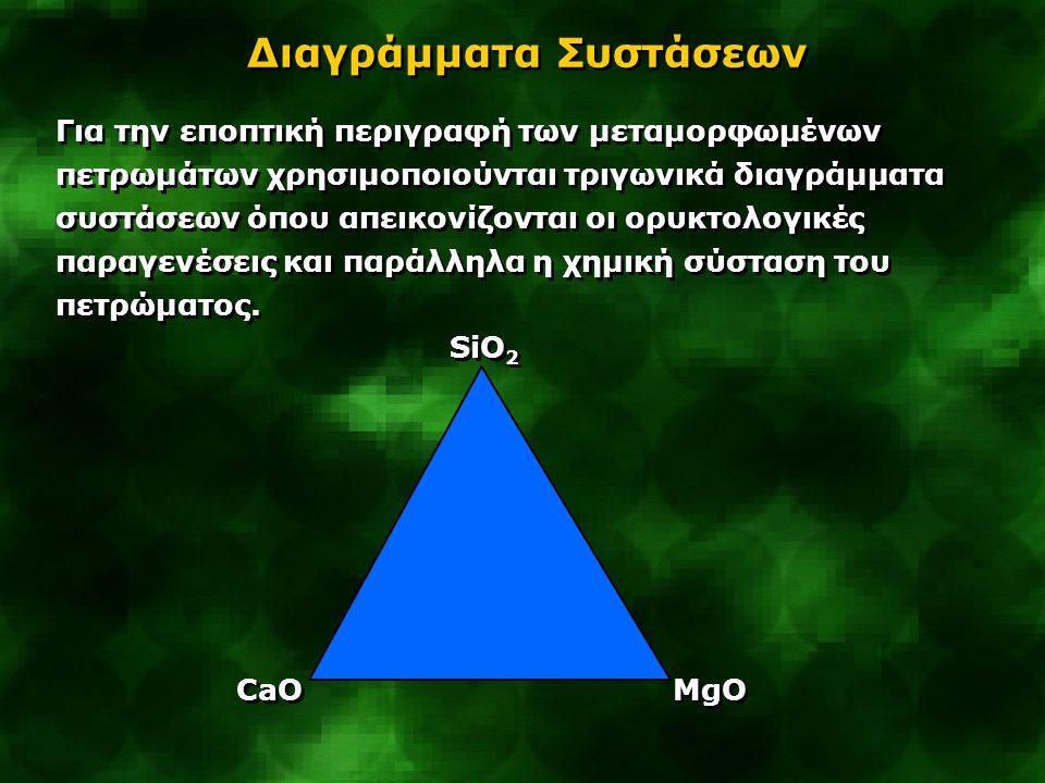 Διαγράμματα Συστάσεων Για την εποπτική περιγραφή των μεταμορφωμένων πετρωμάτων χρησιμοποιούνται τριγωνικά διαγράμματα συστάσεων όπου απεικονίζονται οι