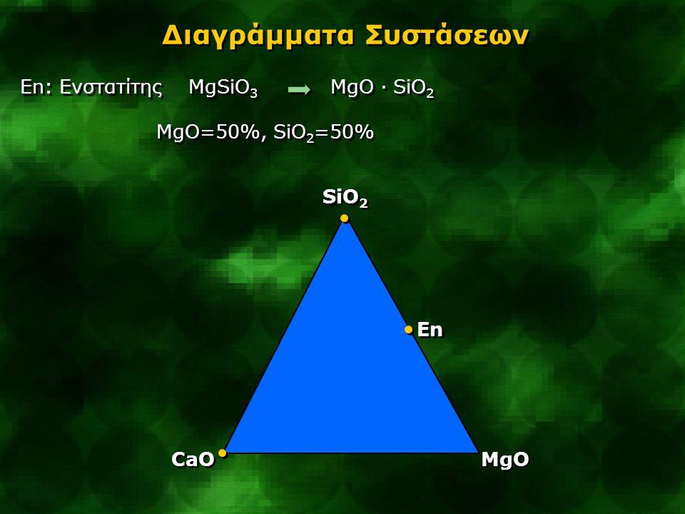 Διαγράμματα Συστάσεων Ta: Τάλκης Mg 3 Si 4 O 10 (OH) 2 3MgO · 4SiO 2 · H 2 O MgO=42,9%, SiO 2 =57,1% 7 οξείδια 3MgO 4SiO 2 100 X; Ψ; 7 οξείδια 3MgO 4SiO 2 100 X; Ψ; SiO 2 CaO MgO En Ta