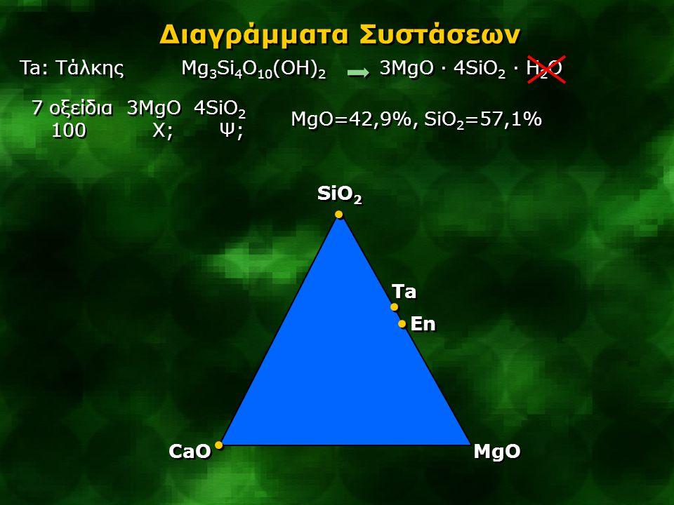 Διαγράμματα Συστάσεων Ta: Τάλκης Mg 3 Si 4 O 10 (OH) 2 3MgO · 4SiO 2 · H 2 O MgO=42,9%, SiO 2 =57,1% 7 οξείδια 3MgO 4SiO 2 100 X; Ψ; 7 οξείδια 3MgO 4S