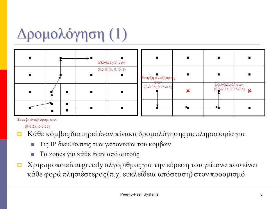 Peer-to-Peer Systems6 Δρομολόγηση (1)  Κάθε κόμβος διατηρεί έναν πίνακα δρομολόγησης με πληροφορία για: Τις IP διευθύνσεις των γειτονικών του κόμβων