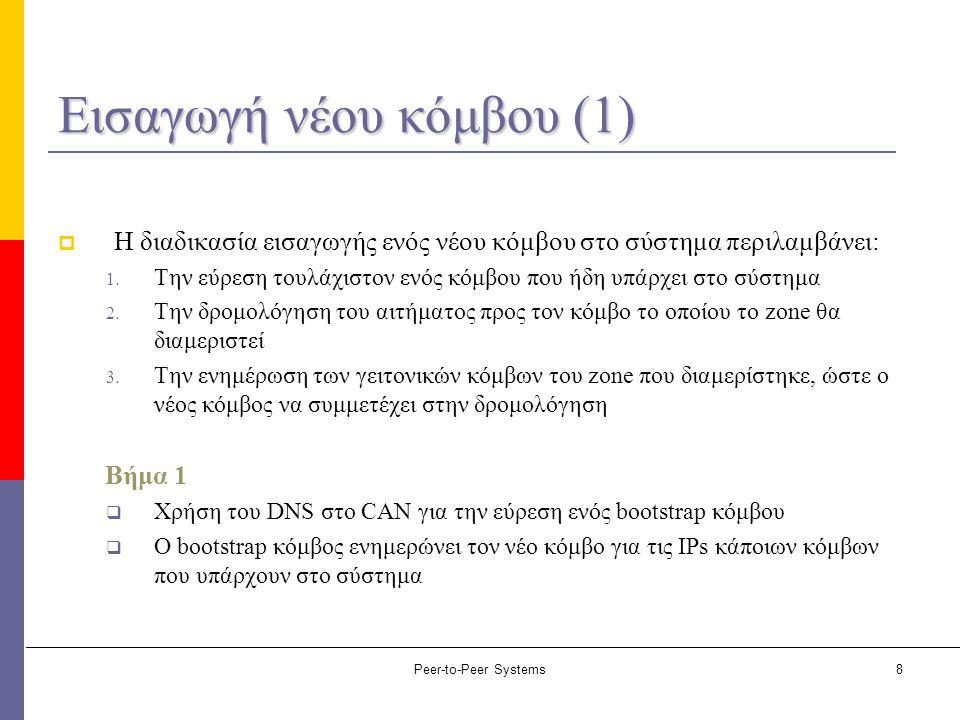 Peer-to-Peer Systems8 Εισαγωγή νέου κόμβου (1)  Η διαδικασία εισαγωγής ενός νέου κόμβου στο σύστημα περιλαμβάνει: 1.