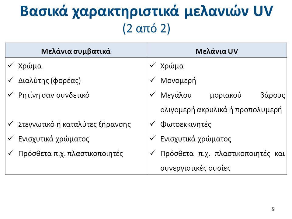 Βασικά χαρακτηριστικά μελανιών UV (2 από 2) Μελάνια συμβατικάΜελάνια UV Χρώμα Διαλύτης (φορέας) Ρητίνη σαν συνδετικό Στεγνωτικό ή καταλύτες ξήρανσης Ε