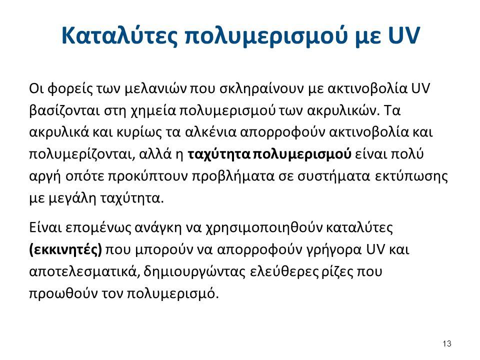 Καταλύτες πολυμερισμού με UV Οι φορείς των μελανιών που σκληραίνουν με ακτινοβολία UV βασίζονται στη χημεία πολυμερισμού των ακρυλικών. Τα ακρυλικά κα