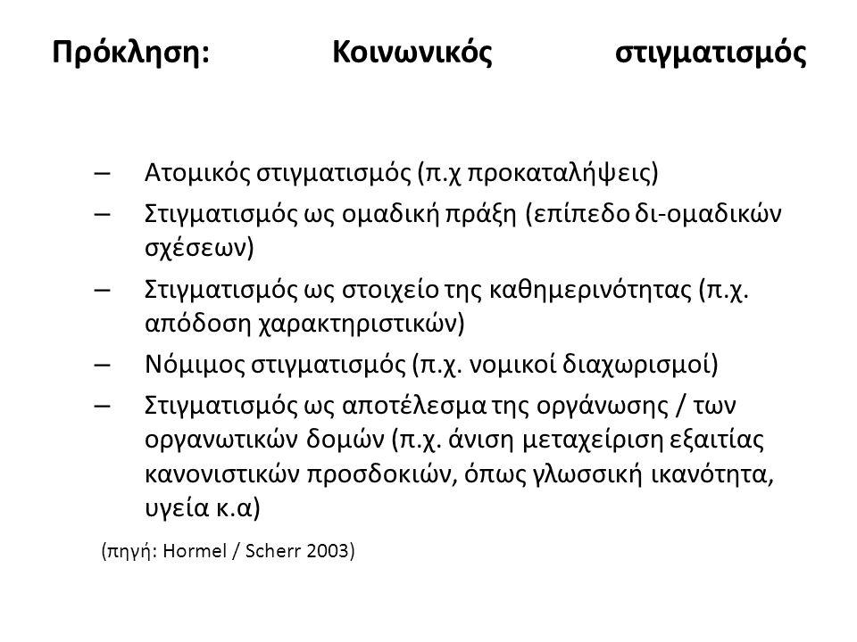 Πρόκληση: Κοινωνικός στιγματισμός – Ατομικός στιγματισμός (π.χ προκαταλήψεις) – Στιγματισμός ως ομαδική πράξη (επίπεδο δι-ομαδικών σχέσεων) – Στιγματισμός ως στοιχείο της καθημερινότητας (π.χ.