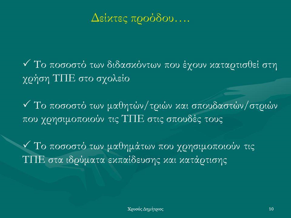 Χρυσός Δημήτριος10 Δείκτες προόδου….