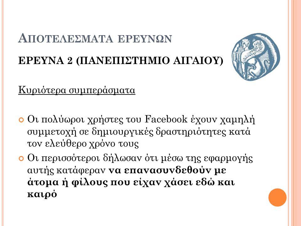 Α ΠΟΤΕΛΕΣΜΑΤΑ ΕΡΕΥΝΩΝ ΕΡΕΥΝΑ 2 (ΠΑΝΕΠΙΣΤΗΜΙΟ ΑΙΓΑΙΟΥ) Κυριότερα συμπεράσματα Οι πολύωροι χρήστες του Facebook έχουν χαμηλή συμμετοχή σε δημιουργικές δραστηριότητες κατά τον ελεύθερο χρόνο τους Οι περισσότεροι δήλωσαν ότι μέσω της εφαρμογής αυτής κατάφεραν να επανασυνδεθούν με άτομα ή φίλους που είχαν χάσει εδώ και καιρό