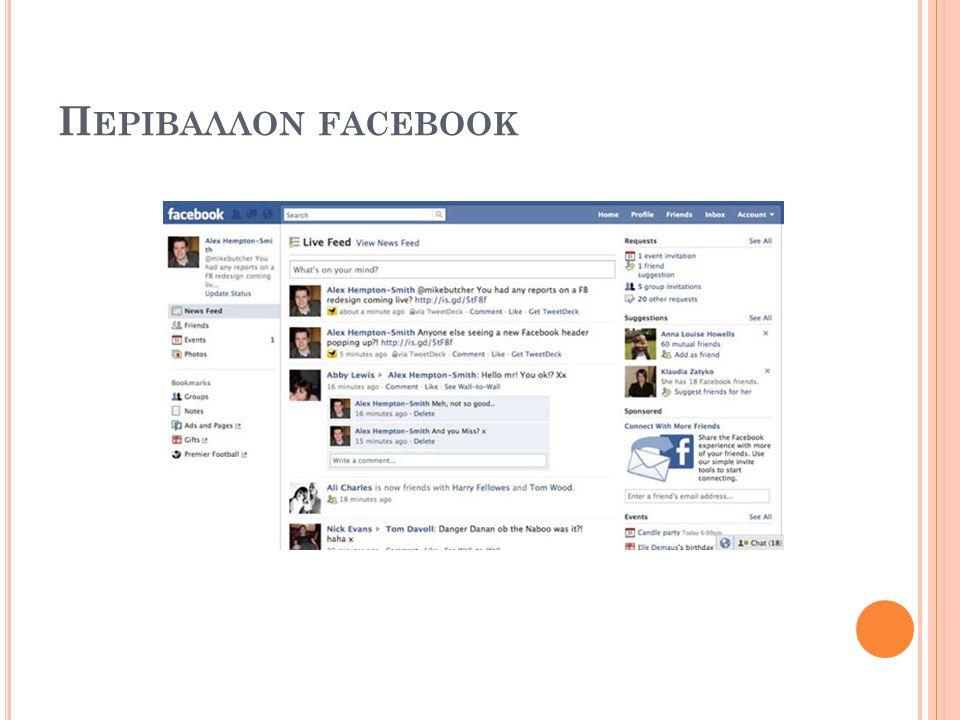 FACEBOOK-ΕΥΛΟΓΙΑ Η ΚΑΤΑΡΑ; Το Facebook είναι ευλογία γιατί: Αποτελεί μια νέα μορφή εύκολης και άμεσης επικοινωνίας μεταξύ των ανθρώπων Προσφέρει άνετη πρόσβαση στην πληροφορία, δυνατότητα αλληλεπίδρασης ατόμων με κοινά ενδιαφέροντα, συγκρότηση κοινών ομάδων Επανασύνδεση χρηστών με παλιούς φίλους