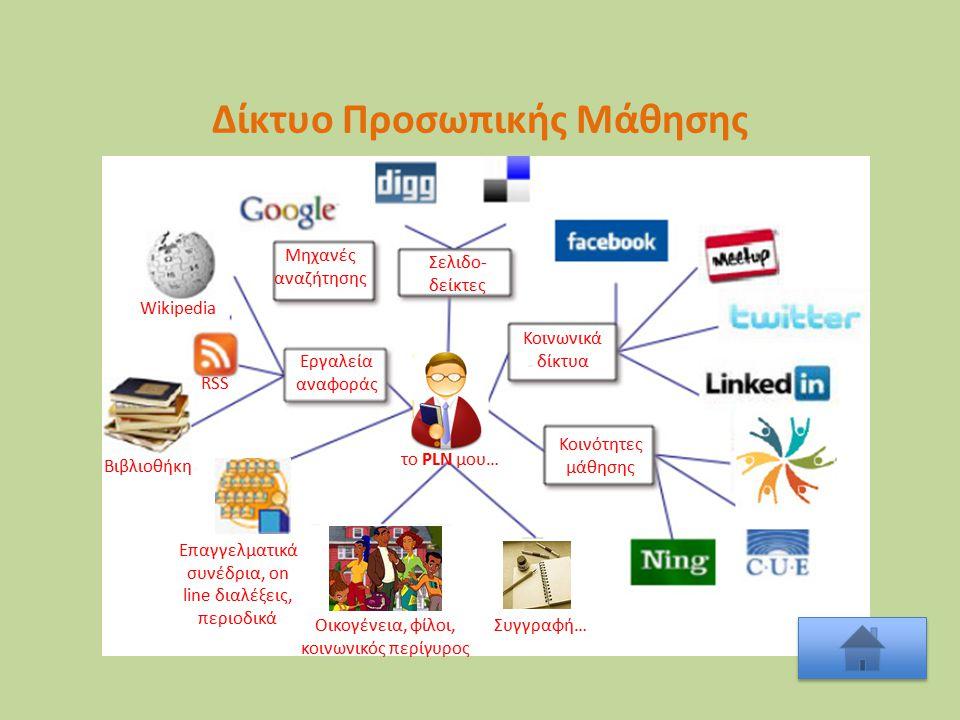 Μηχανές αναζήτησης Σελιδο- δείκτες Κοινωνικά δίκτυα Κοινότητες μάθησης Εργαλεία αναφοράς Επαγγελματικά συνέδρια, on line διαλέξεις, περιοδικά Οικογένε