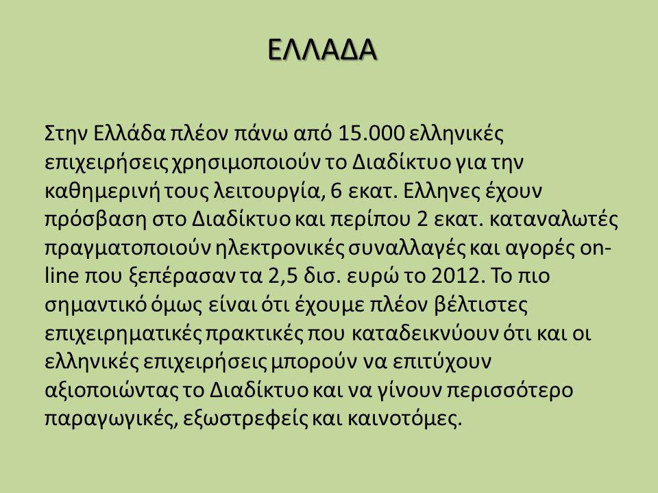 Στην Ελλάδα πλέον πάνω από 15.000 ελληνικές επιχειρήσεις χρησιμοποιούν το Διαδίκτυο για την καθημερινή τους λειτουργία, 6 εκατ. Ελληνες έχουν πρόσβαση