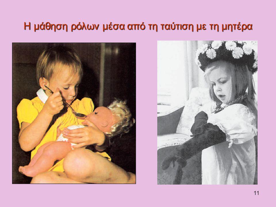 11 Η μάθηση ρόλων μέσα από τη ταύτιση με τη μητέρα