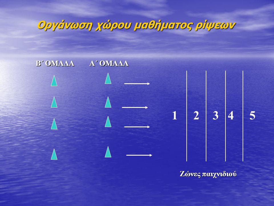 Οργάνωση χώρου μαθήματος ρίψεων Α΄ ΟΜΑΔΑ Β΄ ΟΜΑΔΑ Ζώνες παιχνιδιού 15432