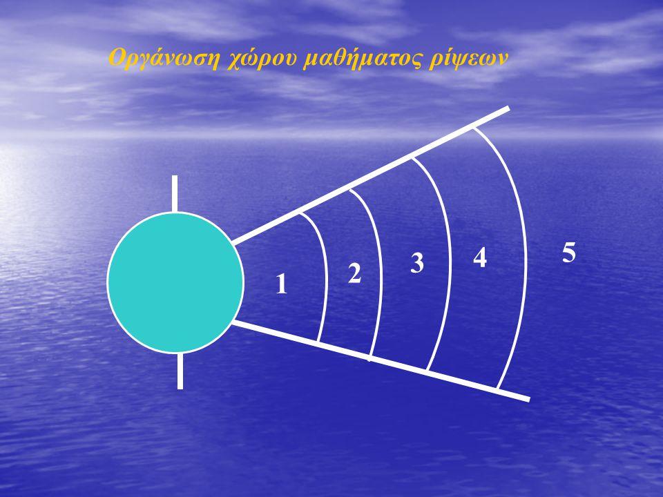 Οργάνωση χώρου μαθήματος ρίψεων 1 2 3 4 5