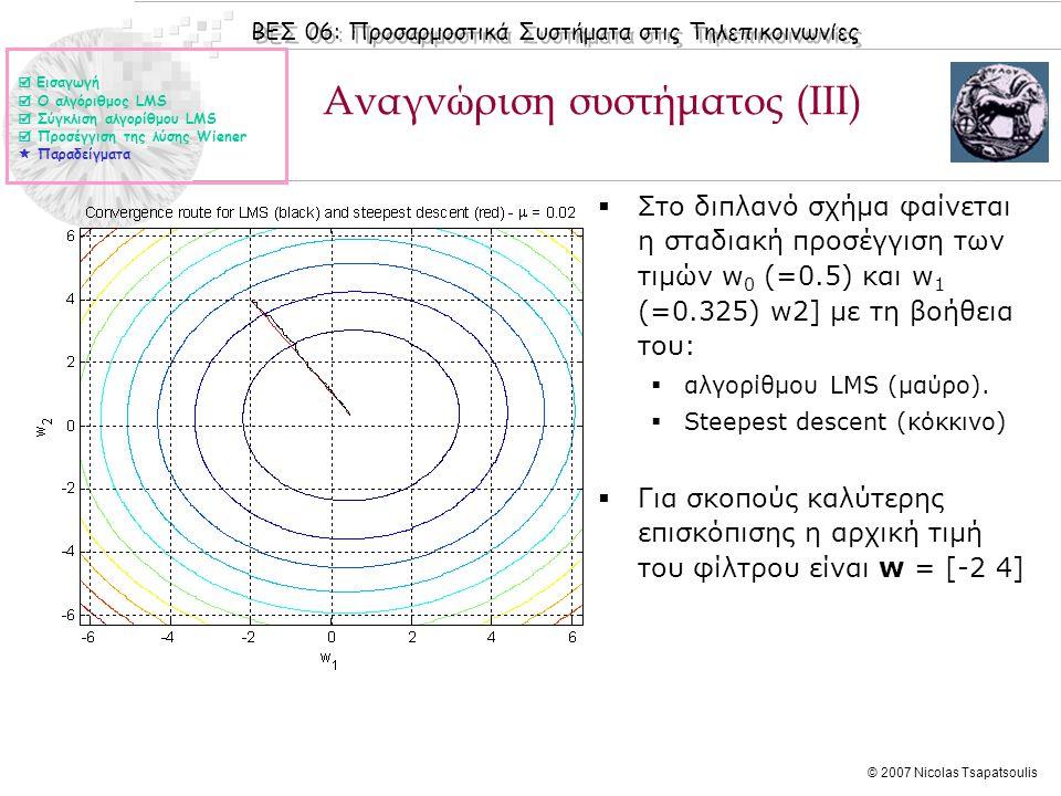 ΒΕΣ 06: Προσαρμοστικά Συστήματα στις Τηλεπικοινωνίες © 2007 Nicolas Tsapatsoulis Αναγνώριση συστήματος (IIΙ)  Στο διπλανό σχήμα φαίνεται η σταδιακή π