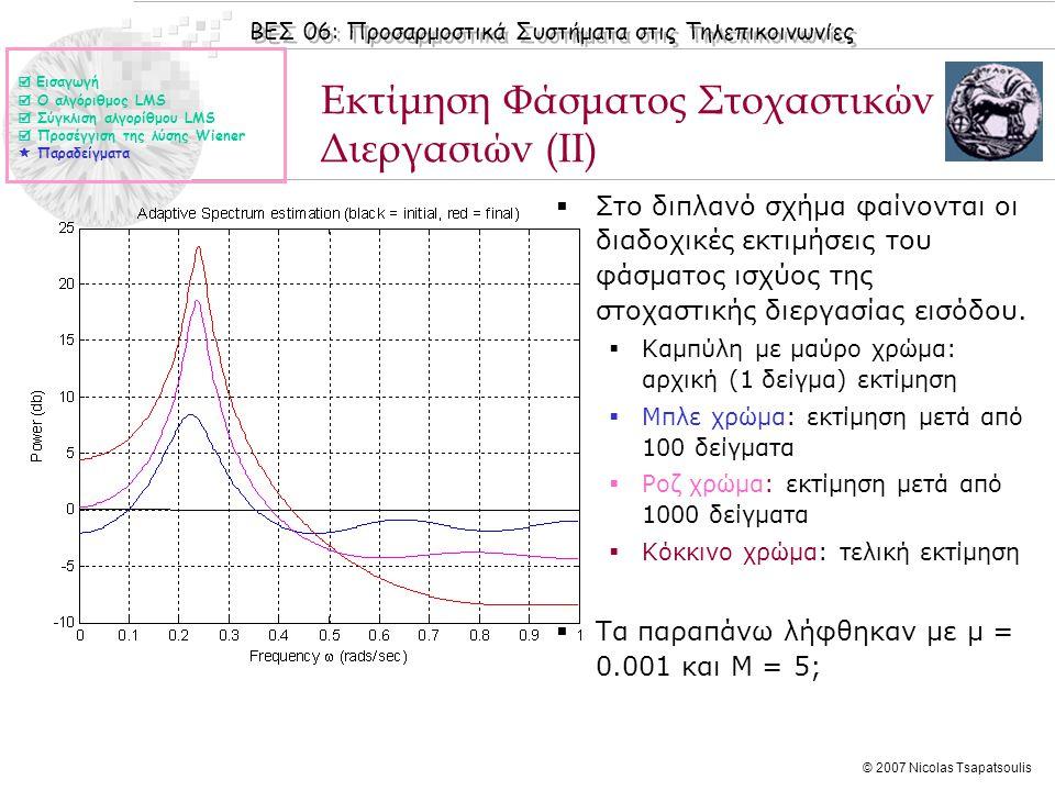 ΒΕΣ 06: Προσαρμοστικά Συστήματα στις Τηλεπικοινωνίες © 2007 Nicolas Tsapatsoulis  Στο διπλανό σχήμα φαίνονται οι διαδοχικές εκτιμήσεις του φάσματος ι
