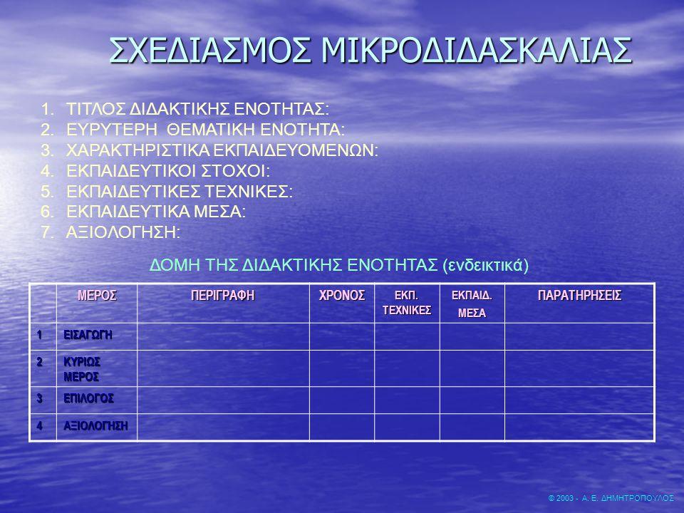 ΣΧΕΔΙΑΣΜΟΣ ΜΙΚΡΟΔΙΔΑΣΚΑΛΙΑΣ © 2003 - Α. Ε. ΔΗΜΗΤΡΟΠΟΥΛΟΣ 1.ΤΙΤΛΟΣ ΔΙΔΑΚΤΙΚΗΣ ΕΝΟΤΗΤΑΣ: 2.ΕΥΡΥΤΕΡΗ ΘΕΜΑΤΙΚΗ ΕΝΟΤΗΤΑ: 3.ΧΑΡΑΚΤΗΡΙΣΤΙΚΑ ΕΚΠΑΙΔΕΥΟΜΕΝΩΝ: 4