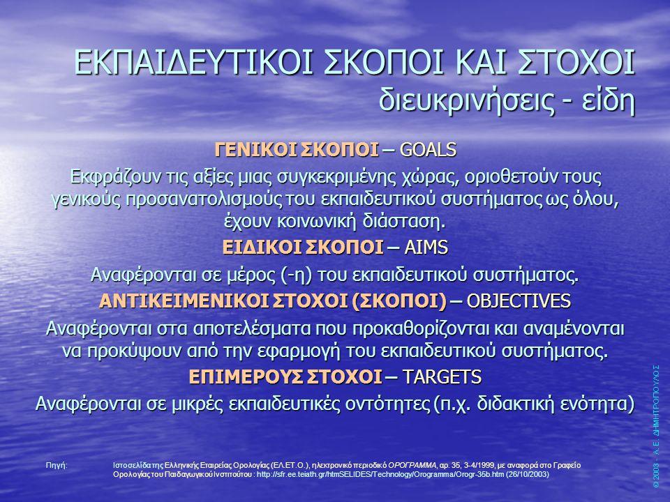Κατά Bloom ΣΥΝΑΙΣΘΗΜΑΤΙΚΟΣ ΤΟΜΕΑΣ ΓΝΩΣΗ ΚΑΤΑΝΟΗΣΗΜετάφραση Προέκταση ΕΦΑΡΜΟΓΗ Ερμηνεία ΣΥΝΘΕΣΗ ΑΞΙΟΛΟΓΗΣΗ ΑΝΑΛΥΣΗ αναφέρω, περιγράφω, ονομάζω, διατυπώνω Πηγές: Πλαγιανάκος, Στ., 1981 ETHNOPLAN LEARNING SERVICES.