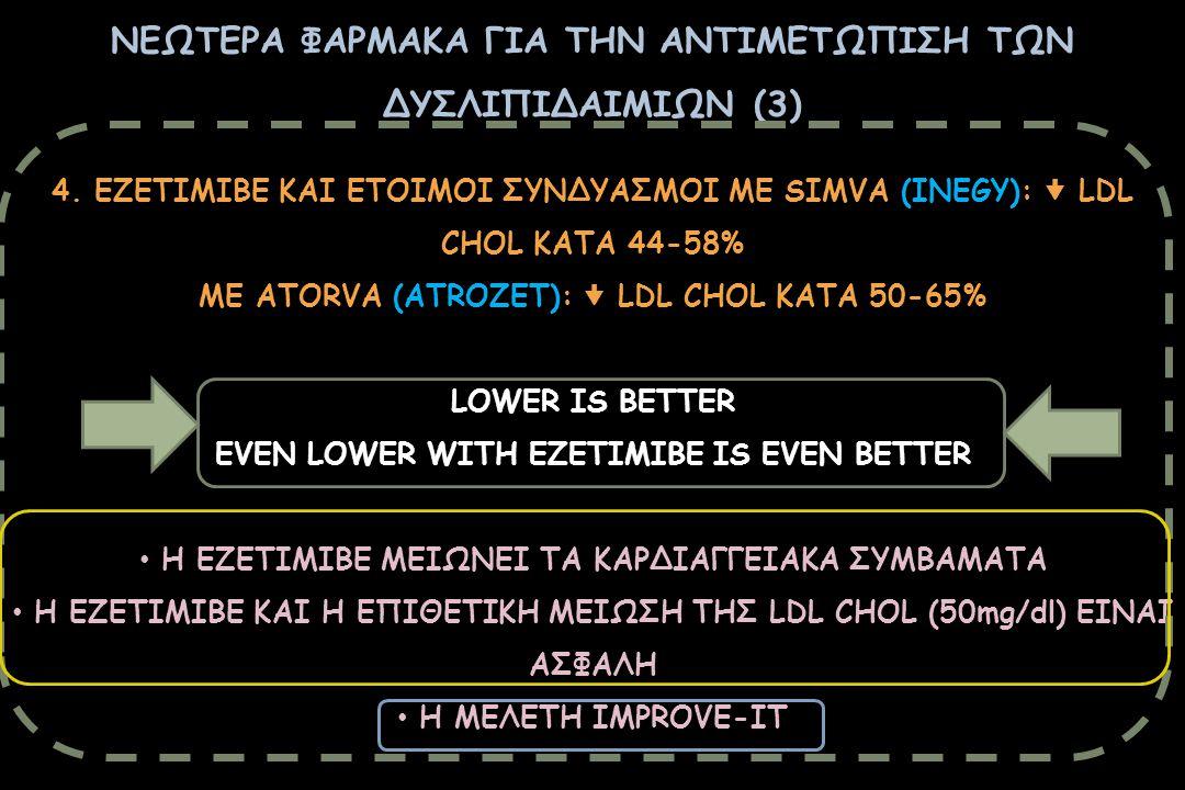 ΝΕΩΤΕΡΑ ΦΑΡΜΑΚΑ ΓΙΑ ΤΗΝ ΑΝΤΙΜΕΤΩΠΙΣΗ ΤΩΝ ΔΥΣΛΙΠΙΔΑΙΜΙΩΝ (3) 4. ΕΖΕΤΙΜΙΒΕ KAI ETOIMOI ΣΥΝΔΥΑΣΜΟΙ ΜΕ SIMVA (INEGΥ):  LDL CHOL ΚΑΤΑ 44-58% ΜΕ ΑΤΟRVA (AT