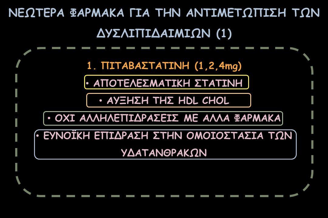 ΝΕΩΤΕΡΑ ΦΑΡΜΑΚΑ ΓΙΑ ΤΗΝ ΑΝΤΙΜΕΤΩΠΙΣΗ ΤΩΝ ΔΥΣΛΙΠΙΔΑΙΜΙΩΝ (1) 1. ΠΙΤΑΒΑΣΤΑΤΙΝΗ (1,2,4mg) ΑΠΟΤΕΛΕΣΜΑΤΙΚΗ ΣΤΑΤΙΝΗ ΑΥΞΗΣΗ ΤΗΣ ΗDL CHOL ΟΧΙ ΑΛΛΗΛΕΠΙΔΡΑΣΕΙΣ