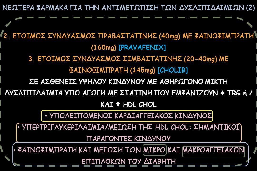 ΝΕΩΤΕΡΑ ΦΑΡΜΑΚΑ ΓΙΑ ΤΗΝ ΑΝΤΙΜΕΤΩΠΙΣΗ ΤΩΝ ΔΥΣΛΙΠΙΔΑΙΜΙΩΝ (2) 2. ΕΤΟΙΜΟΣ ΣΥΝΔΥΑΣΜΟΣ ΠΡΑΒΑΣΤΑΤΙΝΗΣ (40mg) ME ΦΑΙΝΟΦΙΜΠΡΑΤΗ (160mg) [PRAVAFENIX] 3. ΕΤΟΙΜΟ