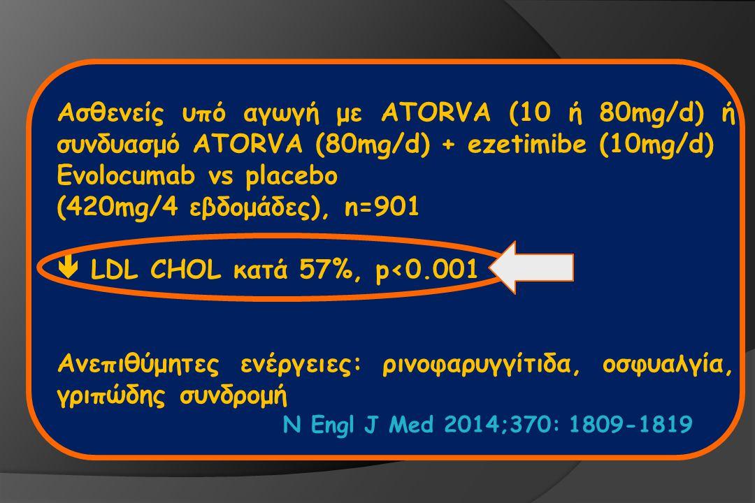Ασθενείς υπό αγωγή με ATORVA (10 ή 80mg/d) ή συνδυασμό ATORVA (80mg/d) + ezetimibe (10mg/d) Evolocumab vs placebo (420mg/4 εβδομάδες), n=901  LDL CHO