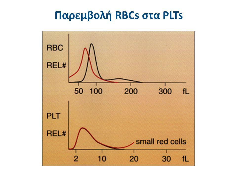 Παρεμβολή RBCs στα PLTs
