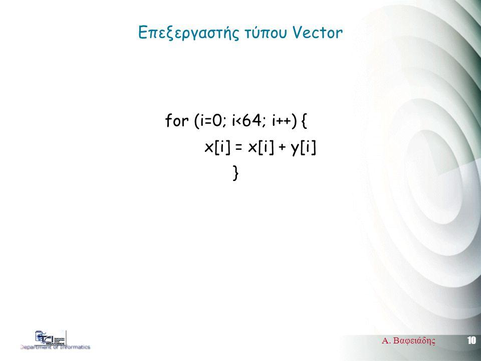 10 Α. Βαφειάδης Επεξεργαστής τύπου Vector for (i=0; i<64; i++) { x[i] = x[i] + y[i] }