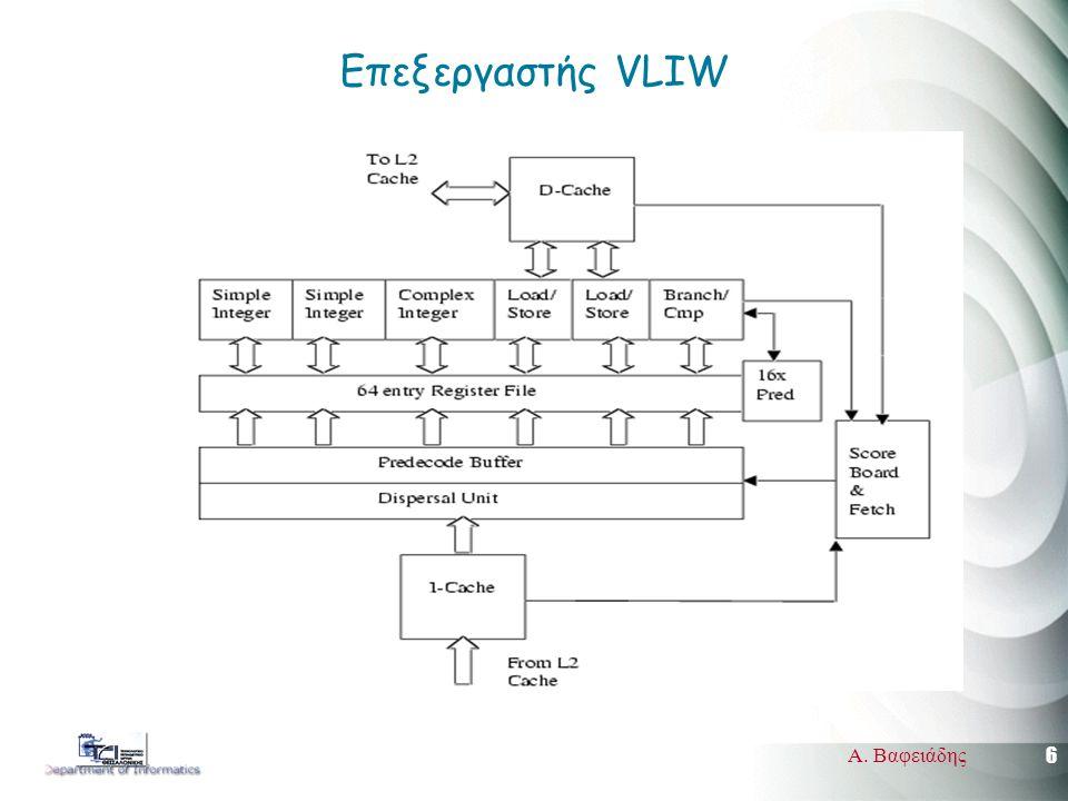 6 Α. Βαφειάδης Επεξεργαστής VLIW