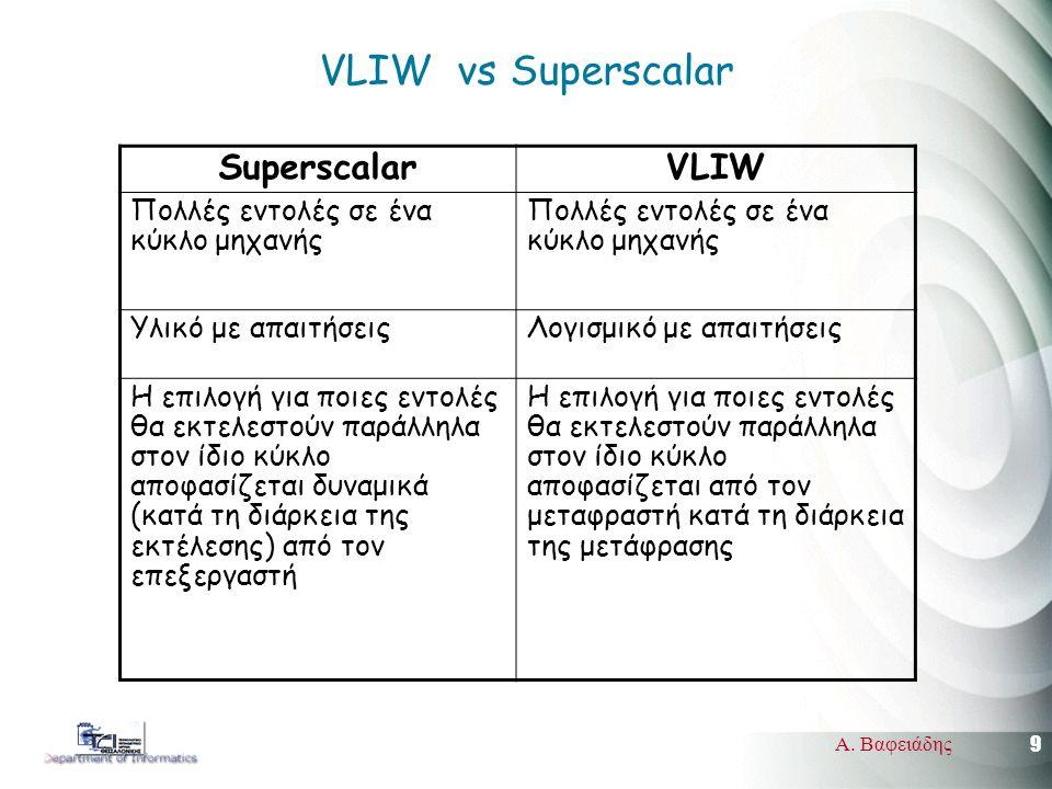9 Α. Βαφειάδης VLIW vs Superscalar SuperscalarVLIW Πολλές εντολές σε ένα κύκλο μηχανής Υλικό με απαιτήσειςΛογισμικό με απαιτήσεις Η επιλογή για ποιες