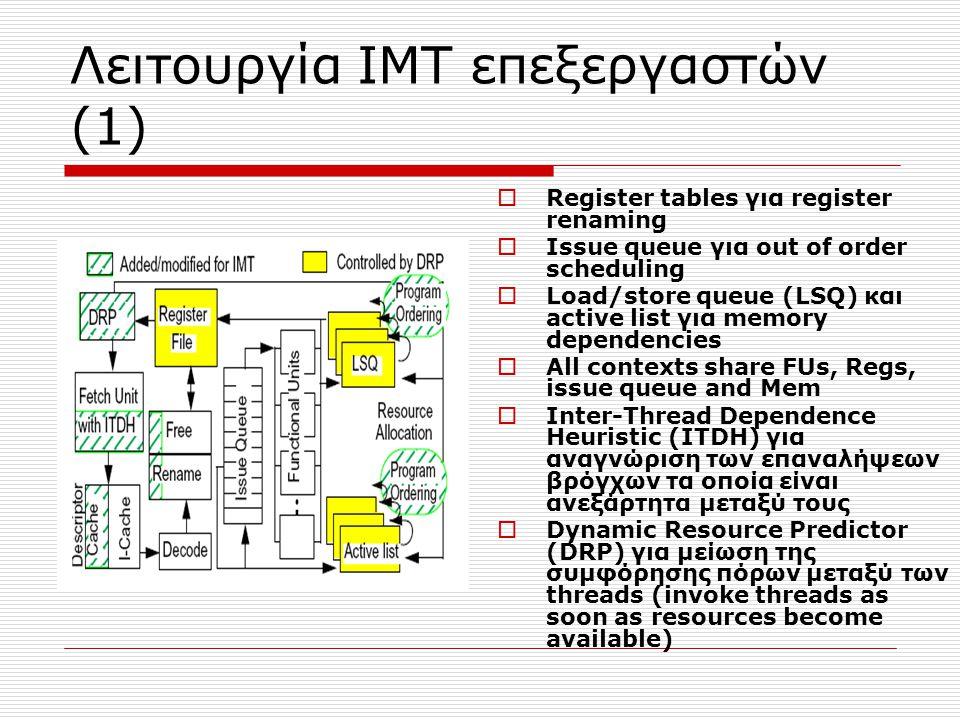 Λειτουργία ΙΜΤ επεξεργαστών (1)  Register tables για register renaming  Issue queue για out of order scheduling  Load/store queue (LSQ) και active list για memory dependencies  All contexts share FUs, Regs, issue queue and Mem  Inter-Thread Dependence Heuristic (ITDH) για αναγνώριση των επαναλήψεων βρόγχων τα οποία είναι ανεξάρτητα μεταξύ τους  Dynamic Resource Predictor (DRP) για μείωση της συμφόρησης πόρων μεταξύ των threads (invoke threads as soon as resources become available)
