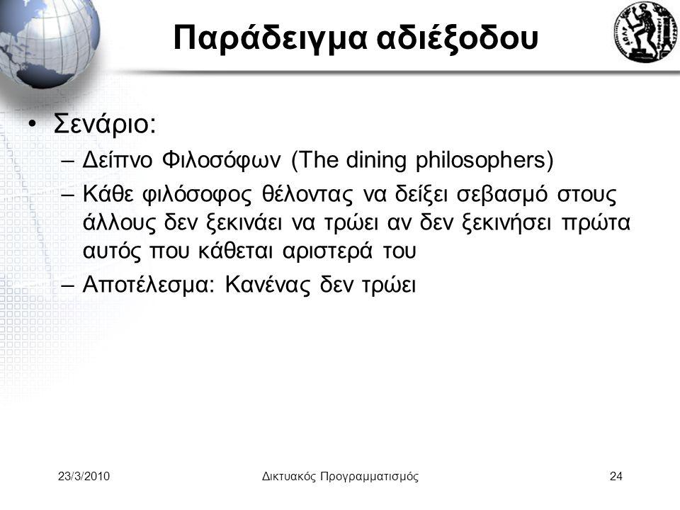 Παράδειγμα αδιέξοδου Σενάριο: –Δείπνο Φιλοσόφων (The dining philosophers) –Κάθε φιλόσοφος θέλοντας να δείξει σεβασμό στους άλλους δεν ξεκινάει να τρώει αν δεν ξεκινήσει πρώτα αυτός που κάθεται αριστερά του –Αποτέλεσμα: Κανένας δεν τρώει 23/3/2010Δικτυακός Προγραμματισμός24
