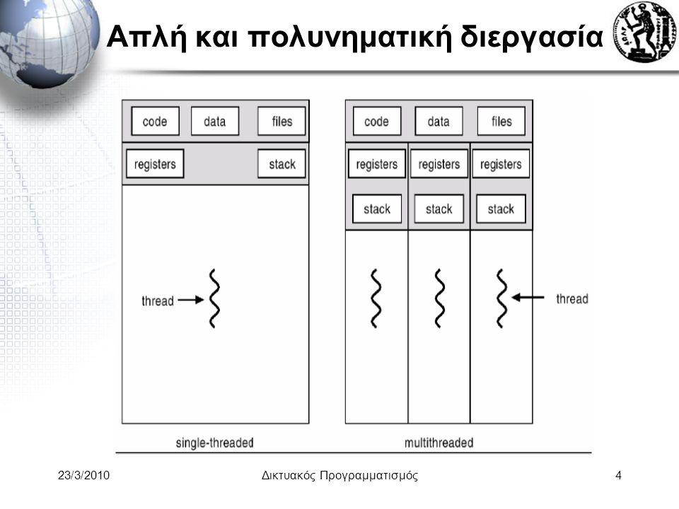 Απλή και πολυνηματική διεργασία 23/3/2010Δικτυακός Προγραμματισμός4