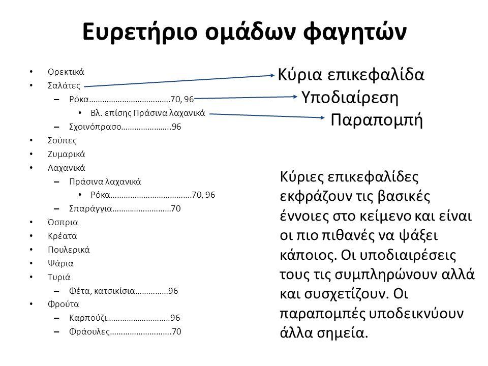 Ευρετήριο ομάδων φαγητών Ορεκτικά Σαλάτες – Ρόκα……………………………….70, 96 Βλ.