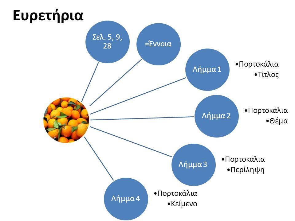 Ευρετήρια Σελ. 5, 9, 28 =ΈννοιαΛήμμα 1 Πορτοκάλια Τίτλος Λήμμα 2 Πορτοκάλια Θέμα Λήμμα 3 Πορτοκάλια Περίληψη Λήμμα 4 Πορτοκάλια Κείμενο