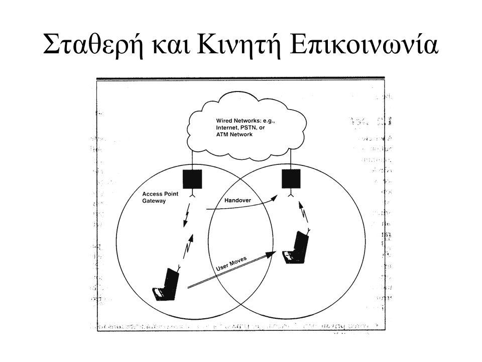 Bασικός Διαχωρισμός Ασύρματων Δικτύων Με σημεία πρόσβασης = σταθμούς βάσης –κλασσικό παραδειγμα: κυψελωτά δίκτυα (κινητή τηλεφωνία) –απ' ευθείας επικοινωνία μεταξύ τερματικών δεν είναι δυνατή –επικοινωνία εξαρτάται από ύπαρξη «υποδομής» (infrastructure) service provider Χωρίς σημεία πρόσβασης: ad-hoc networks –επικοινωνία χωρίς «υποδομή» (infrastructure) –απ' ευθείας επικοινωνία μεταξύ τερματικών –multi-hop operation                               