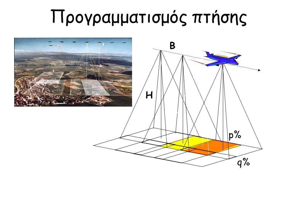 Προγραμματισμός πτήσης Για περιοχή πλάτους Q και μήκους L, που θα καλυφθεί σε μπλοκ αεροφωτογραφιών, που αποτελείται από λωρίδες.