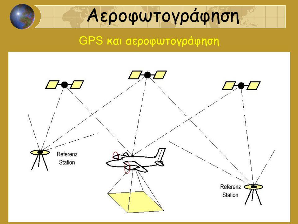 Αεροφωτογράφηση Σύστημα GPS για την πλοήγηση Εκκεντρότητα Συστατικά μέρη συστήματος αεροφωτογράφησης: 1.Κεραία GPS 2.Η/Υ & Δέκτης GPS 3.Σταθμός πλοήγησης 4.Οθόνη πιλότου 5.Φωτομηχανή 6.Επίγειος σταθμός GPS
