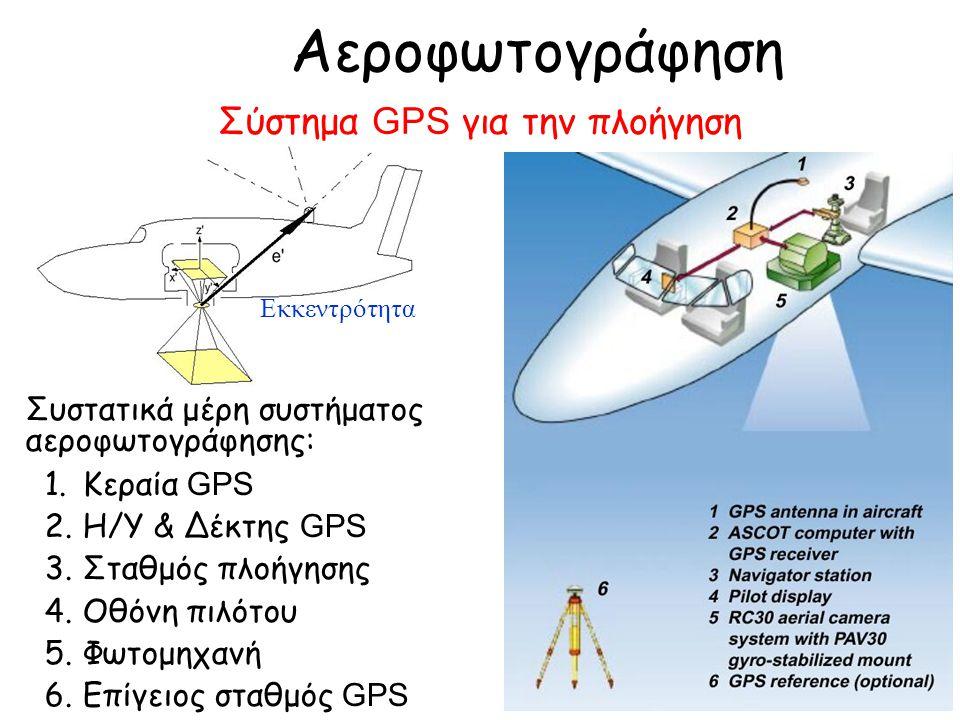 Αεροφωτογράφηση Σύστημα INS για την πλοήγηση Αδρανειακή Μονάδα Μετρήσεων (IMU): 3 επιταχυνσιόμετρα μέτρηση επιτάχυνσης στους 3 άξονες 3 γυροσκόπια μέτρηση γωνιακών αποκλίσεων στους 3 άξονες Ενσωματωμένα στο πλαίσιο ή πλατφόρμα της φωτομηχανής Αδρανειακό Σύστημα Πλοήγησης (INS): Μη επεξεργασμένα δεδομένα της IMU ως πληροφορία για την πλοήγηση Θέση σε σχέση με την επιφάνεια του εδάφους Ταχύτητα σε σχέση με την επιφάνεια του εδάφους Στροφή μηχανής ως προς το έδαφος